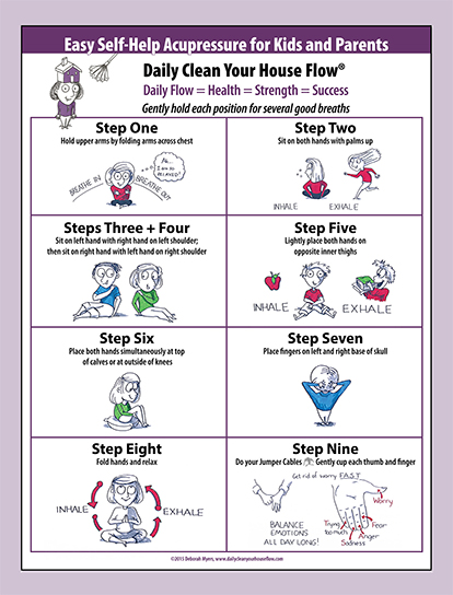 Easy Self Help Posters for Families copy